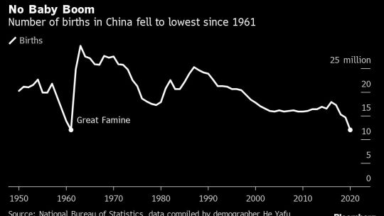 tras-declive-poblacional,-china-apuesta-ahora-a-productividad